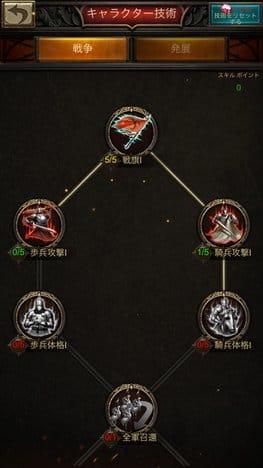 War and Order:ポイント6