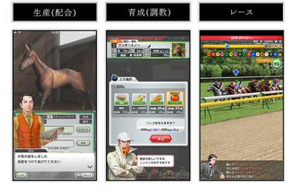王道競馬ゲーム『ダービーストーリーズ』