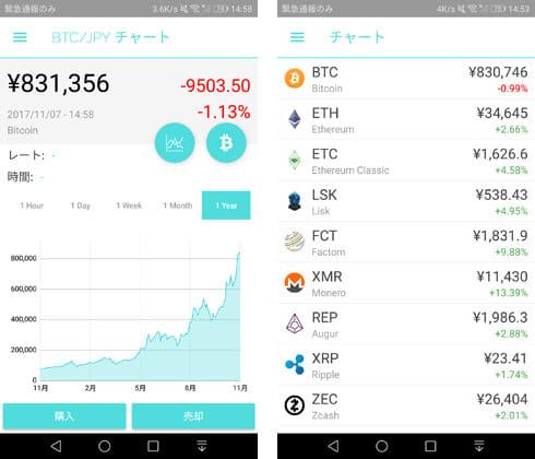 「コインチェック」という仮想通貨取引所で購入する方法