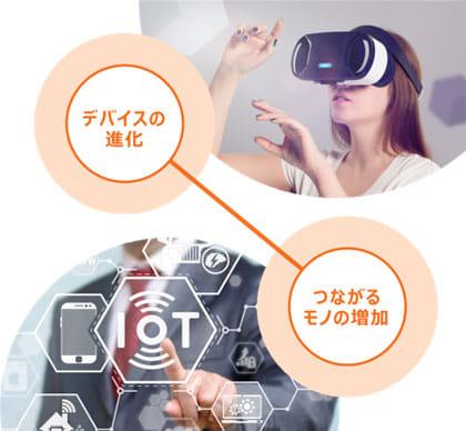 IoTへと進化していく:au 5Gの位置づけと性能より