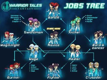 『Warrior Tales Fantasy(ウォリアーテイルズファンタジー)』