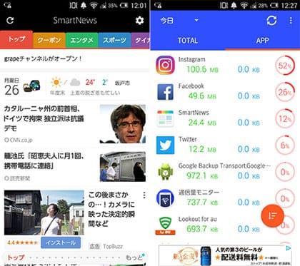 『SmartNews』の「トップ」画面(左)。『通信量モニター』の結果(右)