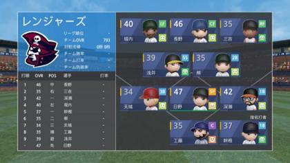 相手チームが自分より格下であれば、観戦モードでプレイするのもいいだろう。.jpg