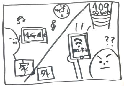 街中で変なWi-Fiは拾うのに、家では繋がらなくなる、あるある