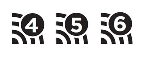 Wi-Fi6、Wi-Fi5、Wi-Fi4と非常にわかりやすい形式に!